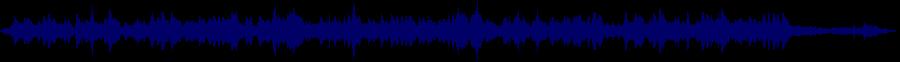 waveform of track #33083