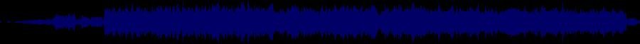waveform of track #33103