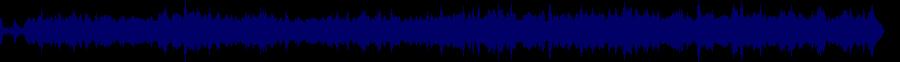 waveform of track #33110