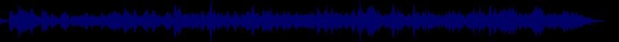 waveform of track #33120