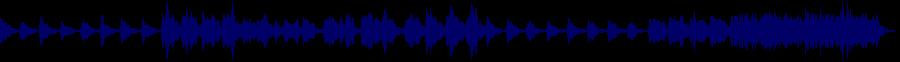 waveform of track #33130