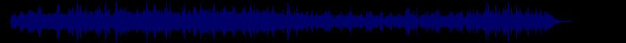 waveform of track #33133