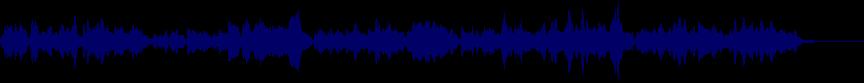 waveform of track #33138