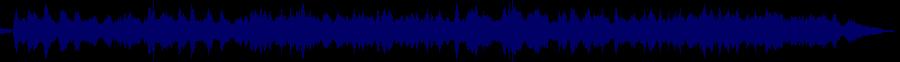 waveform of track #33139