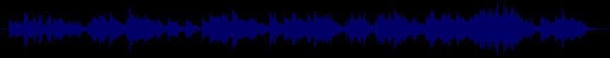 waveform of track #33148