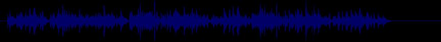 waveform of track #33151