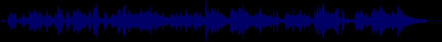 waveform of track #33167