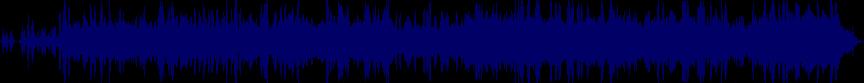 waveform of track #33187