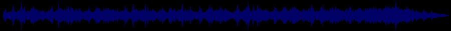 waveform of track #33192