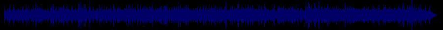 waveform of track #33202
