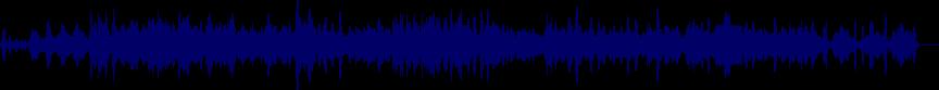waveform of track #33203