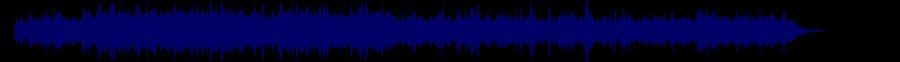 waveform of track #33204