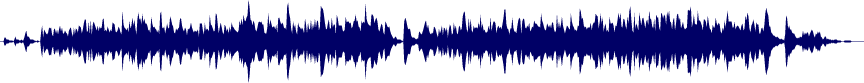 waveform of track #33205