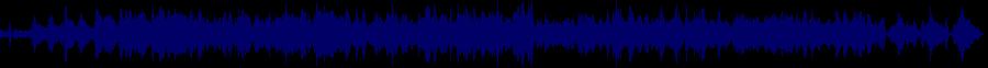 waveform of track #33213