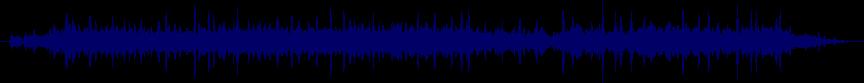 waveform of track #33228