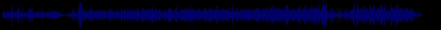 waveform of track #33233