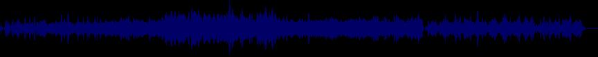 waveform of track #33250