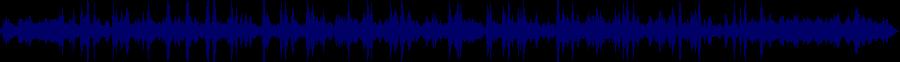 waveform of track #33257