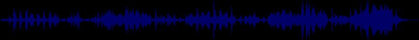 waveform of track #33262