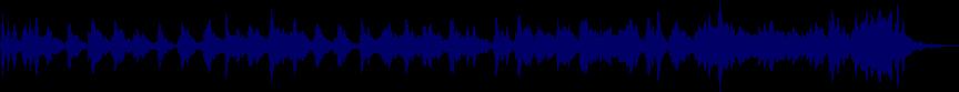 waveform of track #33267