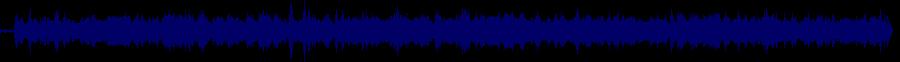 waveform of track #33274