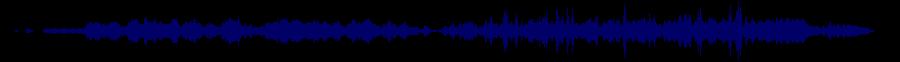 waveform of track #33290