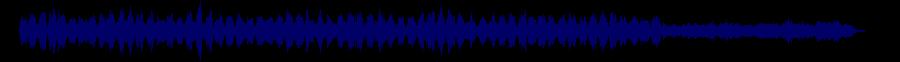 waveform of track #33307