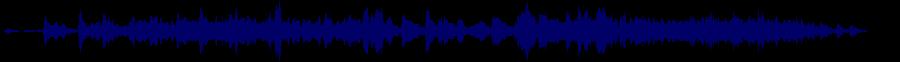 waveform of track #33360