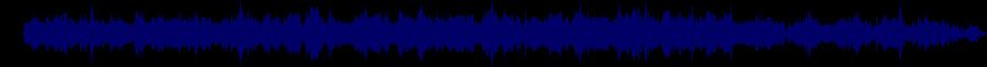waveform of track #33364