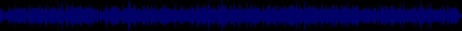 waveform of track #33366