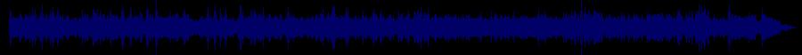 waveform of track #33368