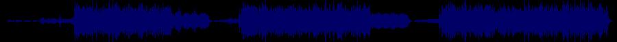 waveform of track #33387