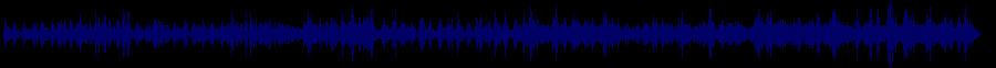 waveform of track #33396