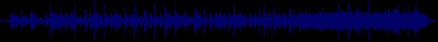 waveform of track #33397