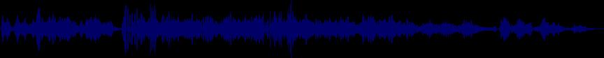 waveform of track #33405