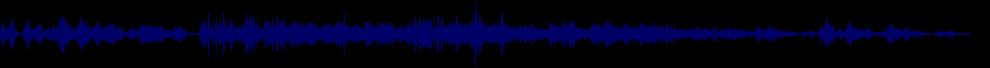 waveform of track #33410