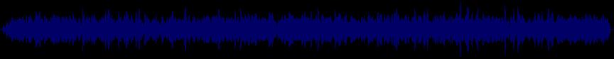 waveform of track #33422