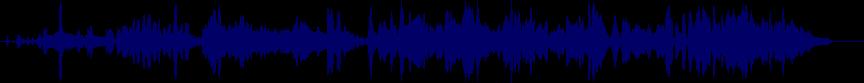 waveform of track #33456