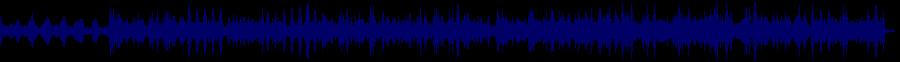 waveform of track #33472