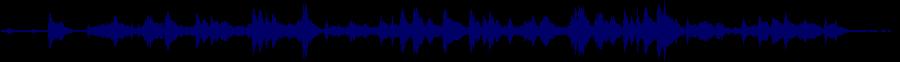 waveform of track #33528