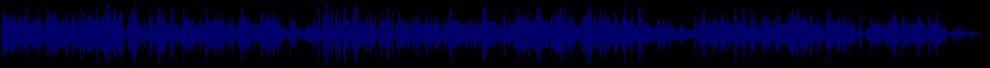 waveform of track #33539