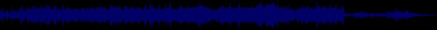 waveform of track #33553