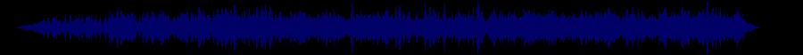waveform of track #33570