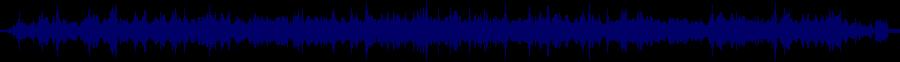 waveform of track #33577