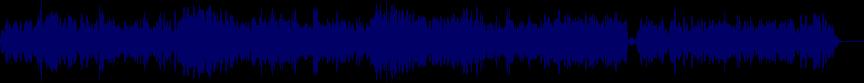 waveform of track #33587