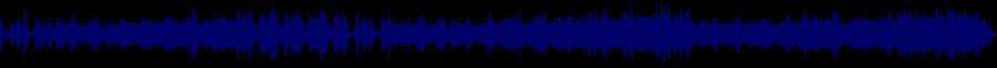 waveform of track #33621
