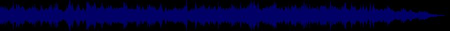 waveform of track #33646