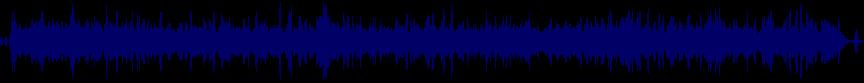 waveform of track #33658