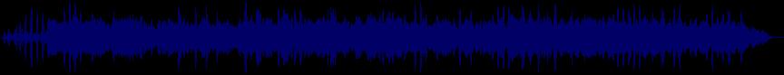 waveform of track #33667