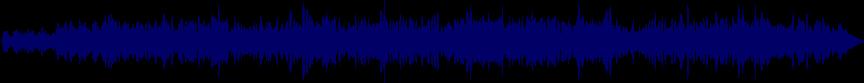 waveform of track #33686